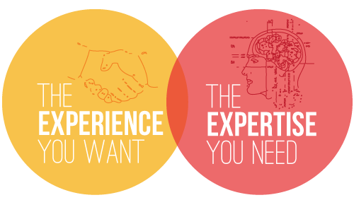 The Experience You Want, The Expertise You Need